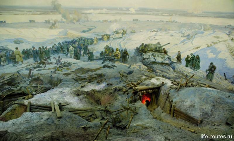 Панорама Сталинградской битвы